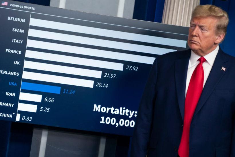coronavirus Donald Trump at a press briefing, Credit: Getty